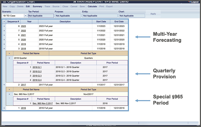 form 965 and 8992  Software | VantagePoint | Forte International Tax, LLC.